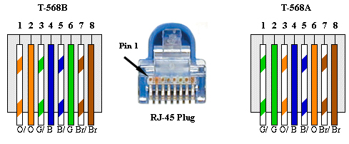 head_patch_cable_568A_568B_diagram cat6 cable wiring efcaviation com cat 6 cable wiring at readyjetset.co